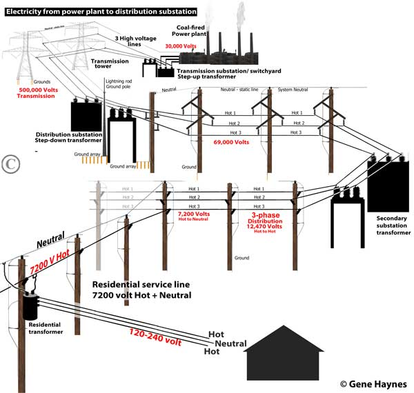 Larger Image: Descending Lines Ground Wiring Diagram At Aslink.org