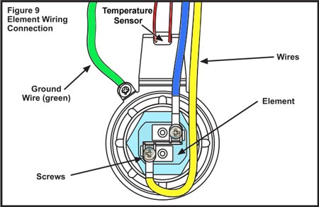 Element connection 450 whirlpool energy smart electric water heater wiring diagram for hot water heater element at edmiracle.co