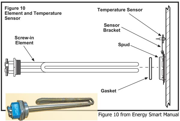 Element and heat sensor