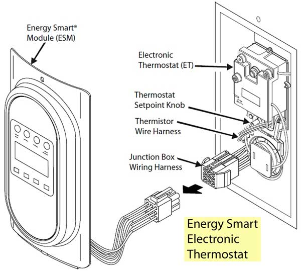 Energy Smart water heater smart grid connection