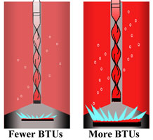 Fewer BTUs
