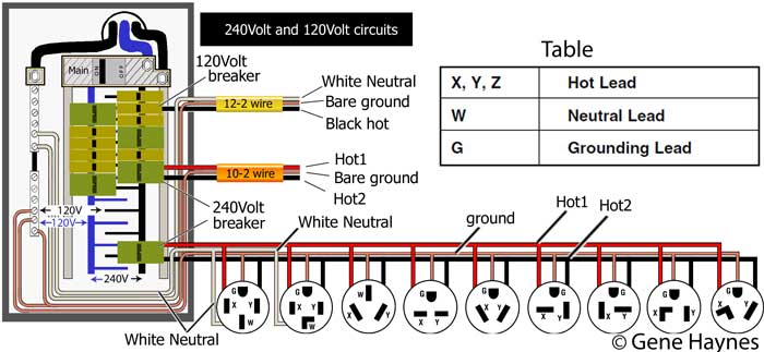 How to wire 240 volt outlets and plugs A V Amp Wiring Circuit on