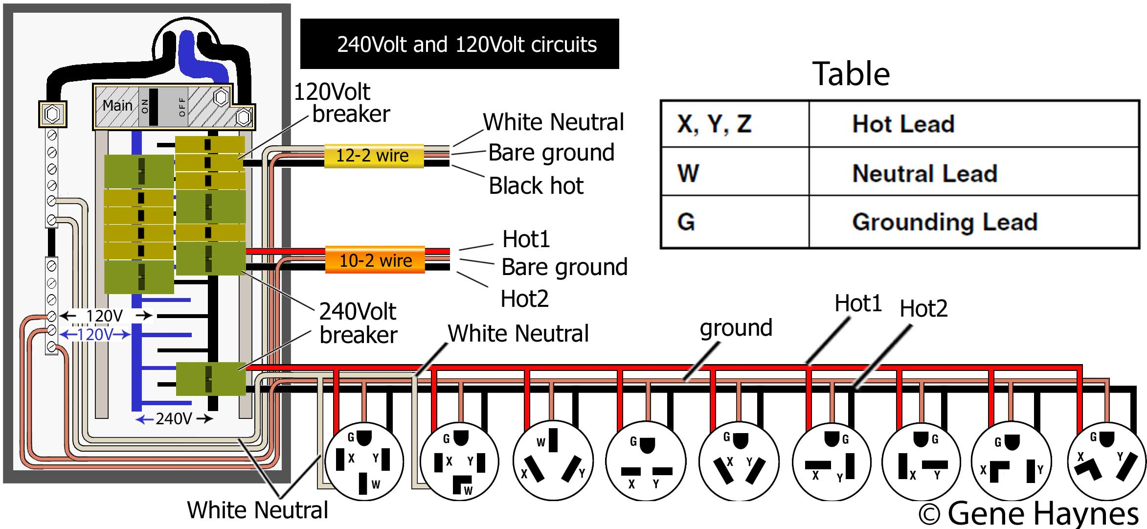 how to wire 240 volt outlets and plugs rh waterheatertimer org 240V Breaker Wiring Diagram 240 3 Phase Wiring Diagram