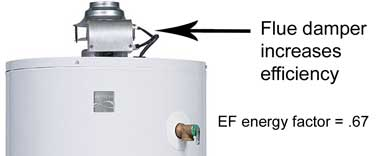Water heater flue damper