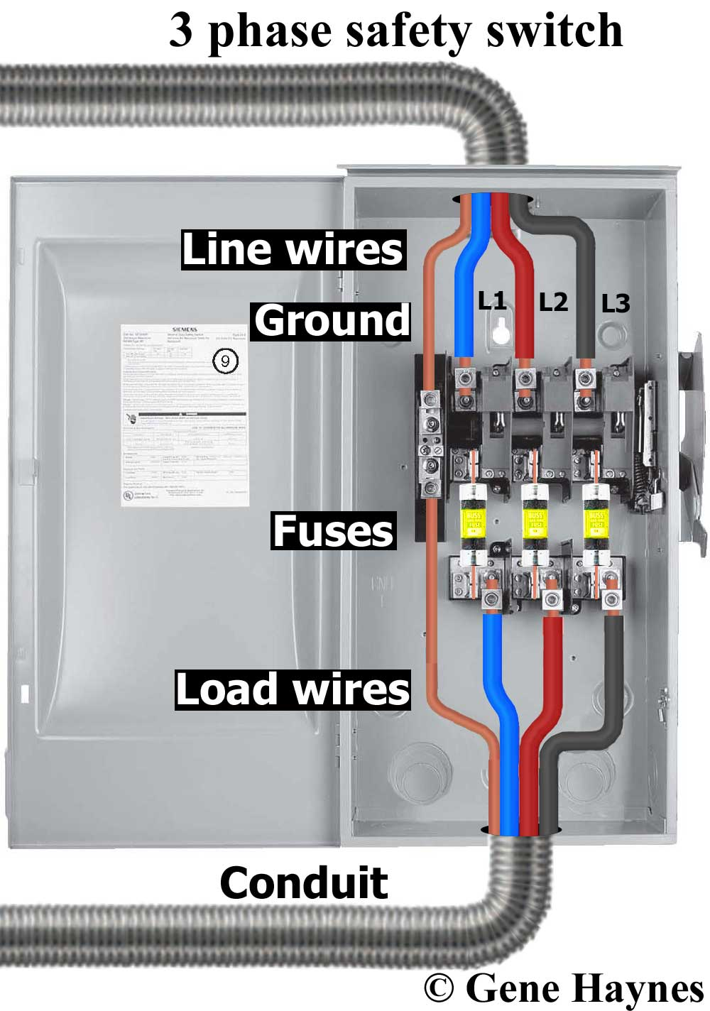 Larger image, 3-pole safety switch. Example shows fusable/ this is called a  4-wire, but only 3 wires are disconnected by safety switch
