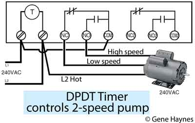 GE 15207 timer controls 2-speed pool pump