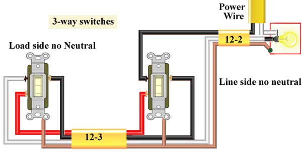 how to wire cooper pilot light switch ordinary 3 way circuit 2 switches and no neutral wire ground wire is shown