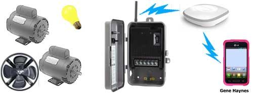 GE zwave contactor