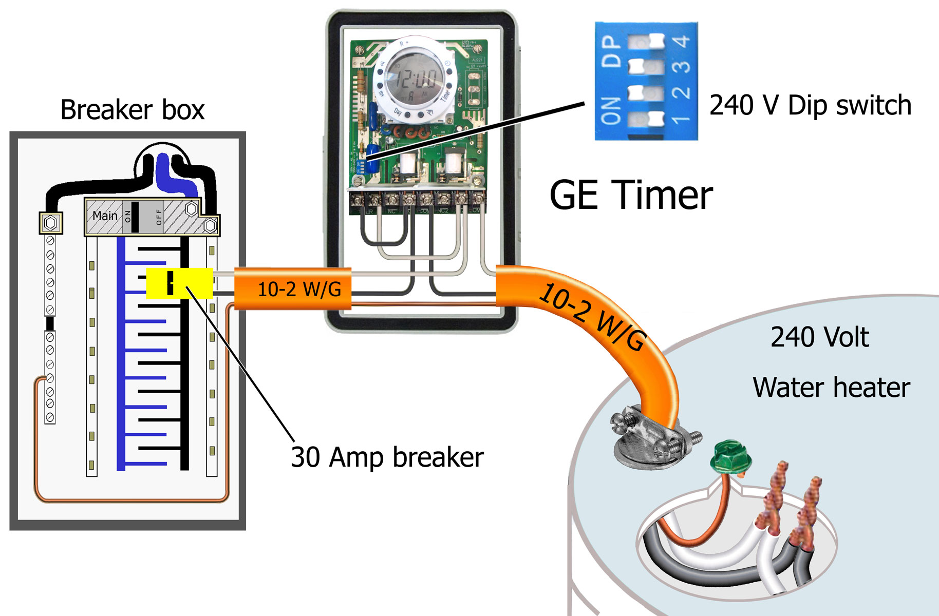 GE to water heater 500a how to wire ge 15136 timer wiring diagram for a ge water heater at fashall.co