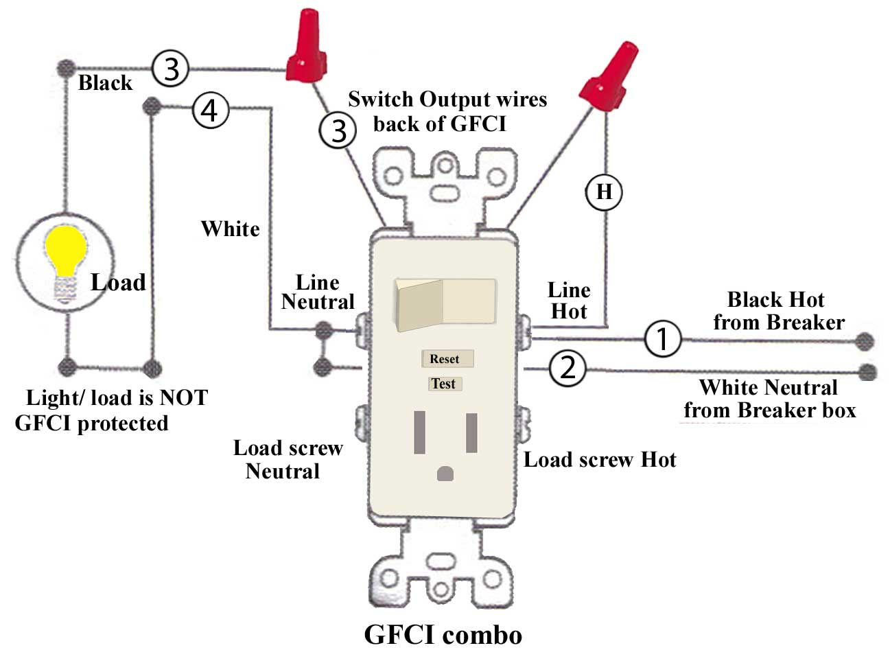 GFCI combo wiring 4 how to install and troubleshoot gfci light switch receptacle combo wiring diagram at n-0.co
