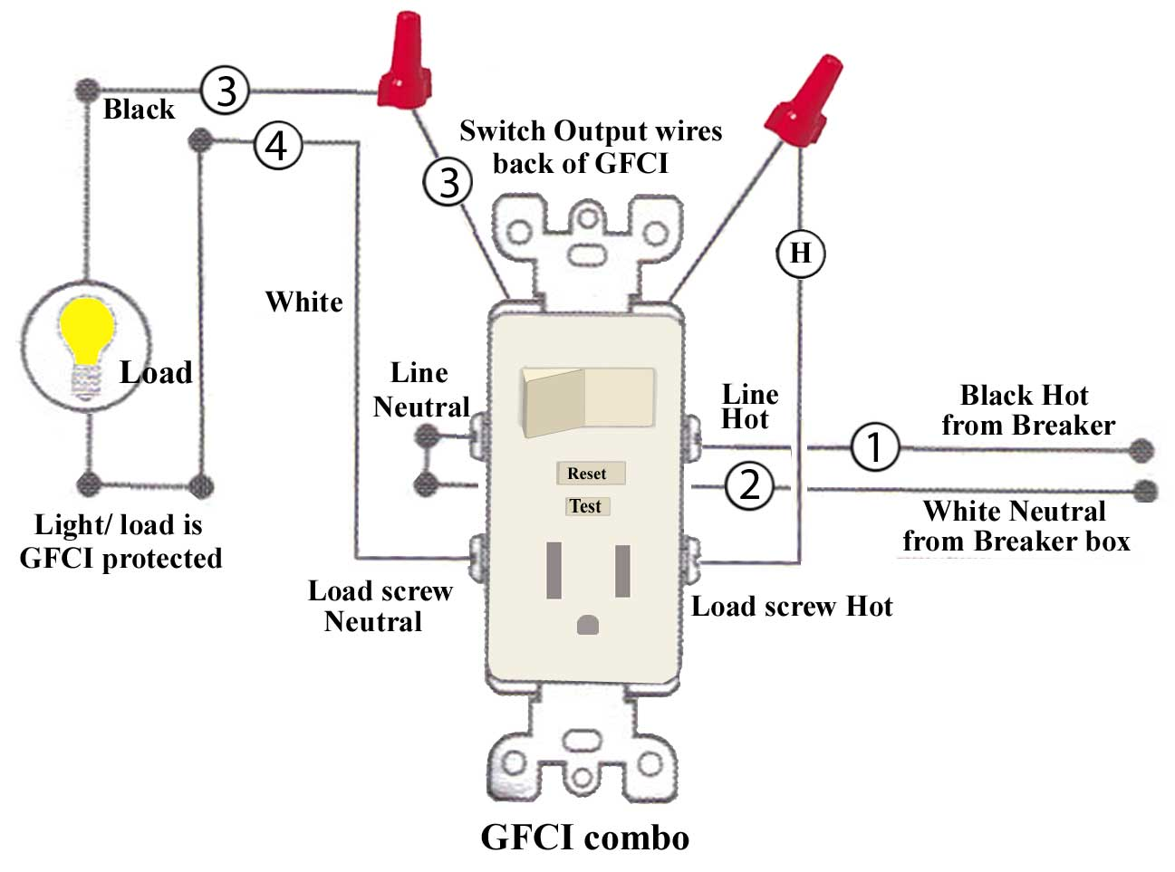 GFCI combo wiring update how to install and troubleshoot gfci switch and outlet combo wiring diagram at bakdesigns.co