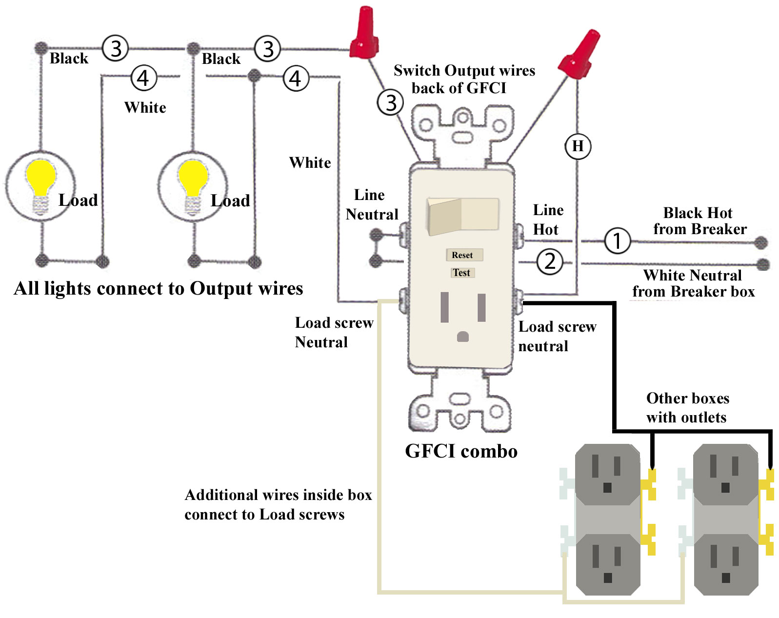 GFCI combo wiring3 update how to install and troubleshoot gfci leviton gfci wiring diagram at webbmarketing.co