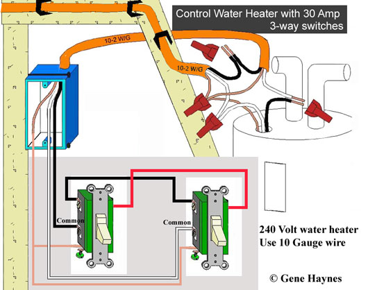 Wiring A 220v Heater Switch - Wiring Diagram Web on