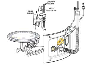 Gas water heater burner assembly