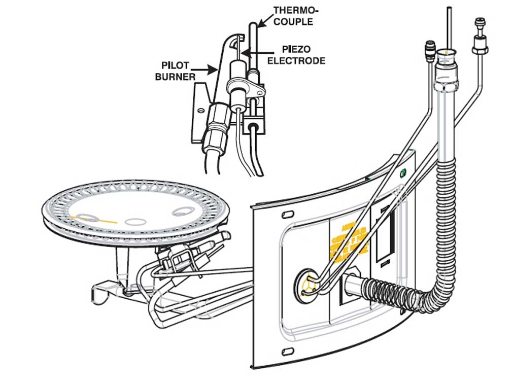 Gas burner assembly how to replace thermocouple ge water heater wiring diagram at bakdesigns.co