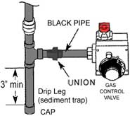 Gas connection for water heater