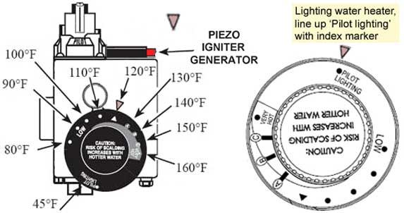 gas valve setting