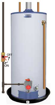 Install gas water heater