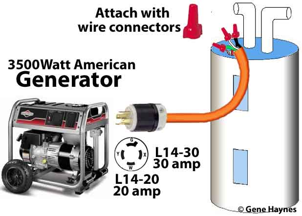 Attach electric water heater to generator
