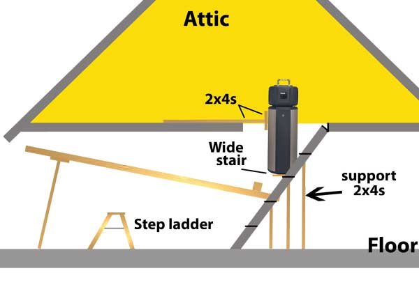 Lift water heater into attic