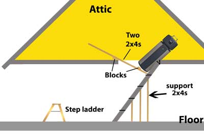 Heat pump in attic