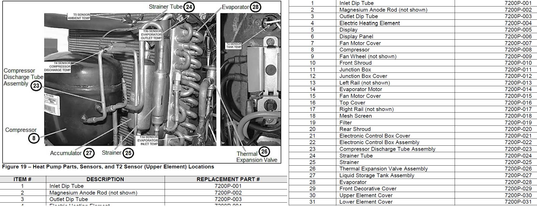 HTP parts wiring diagram for rheem heat pump readingrat net rheem manuals wiring diagrams at mifinder.co