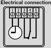 Hagar module timer wiring