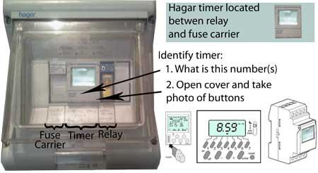 Identify Hagar timer