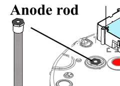Ge Heat pump anode rod