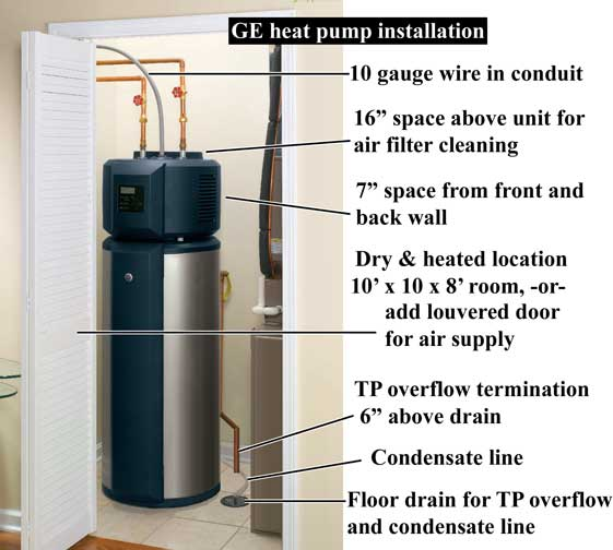 GE heat pump installation