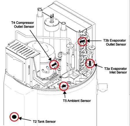 GE heat pump sensors