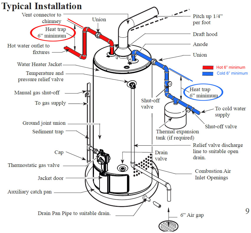 Heat trap install 900 how to troubleshoot electric water heater wiring diagram for rheem hot water heater at mifinder.co
