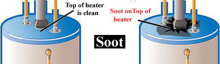 Soot on water heater