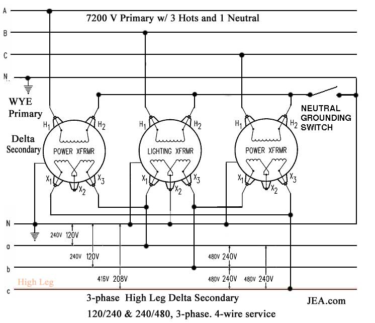 240v 3 Phase 4 Wire Diagram