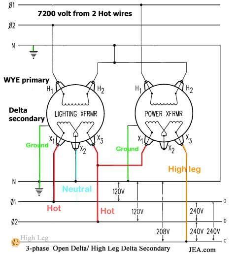 High Leg Delta Wiring Diagram - Today Diagram Database