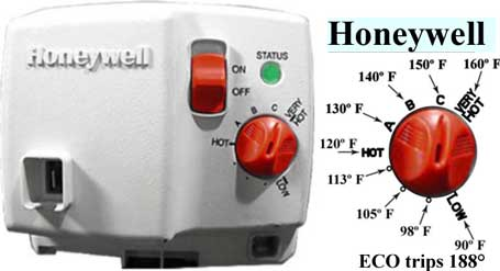 Gas control thermostat