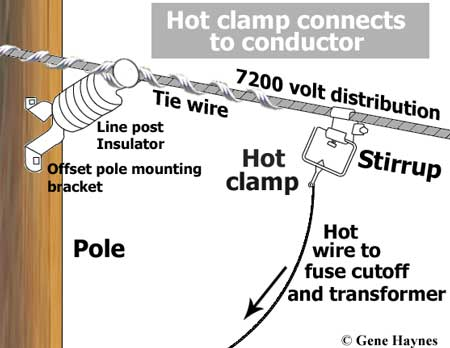 Connect transformer to wire