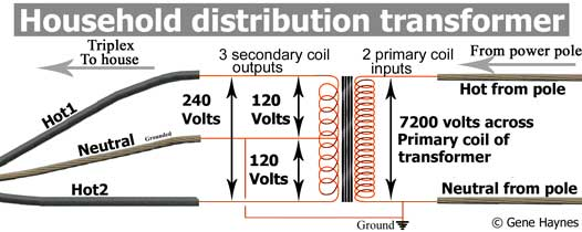120-240Volt transformer