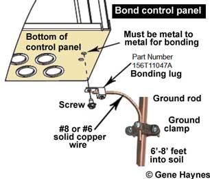 how to bond control panel