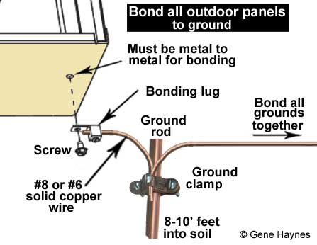 How to install a subpanel how to install main lug bond solar panel to ground wire that is connected to ground rod greentooth