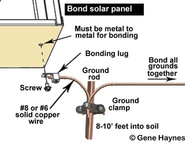Bond solar panel to ground rod