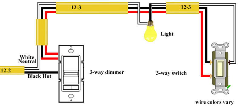 3 way dimmer switch wiring diagram 3 image wiring wiring diagram for 3 way dimmer switch the wiring diagram on 3 way dimmer switch wiring