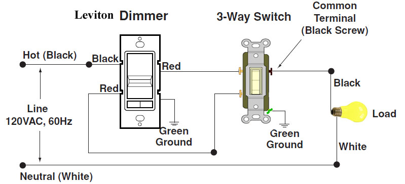 How to wire 3-way dimmer