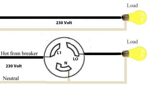 How to wire SS4D