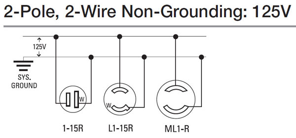 How to wire outlets 1 600 how to wire 240 volt outlets and plugs nema 6 15r wiring diagram at mr168.co