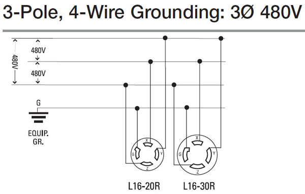 how to wire 240 volt outlets and plugs rh waterheatertimer org 240v 4 wire plug diagram 4 prong 240v plug wiring diagram