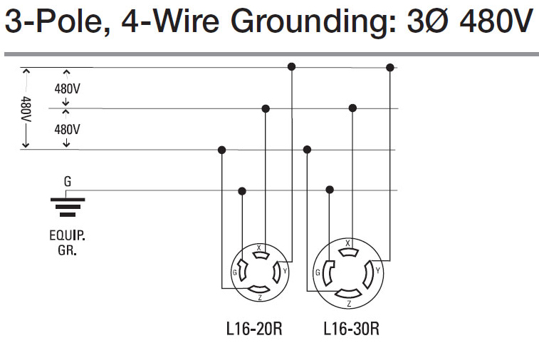 wiring 480 with x y z wiring diagram portal u2022 rh graphiko co X Y Coordinate System X Causes Y