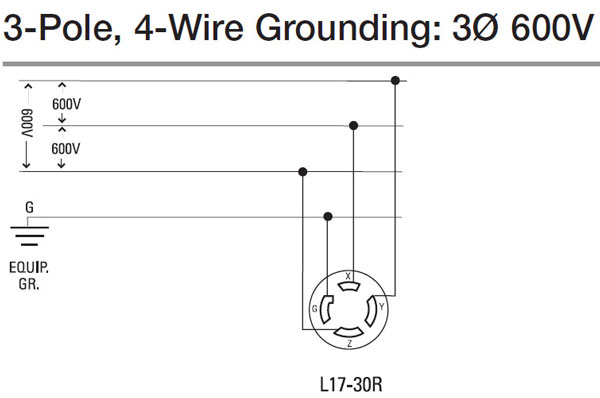 on 4 prong 480v plug wiring diagram