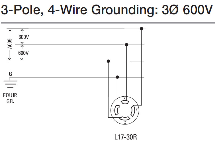 [DIAGRAM_5FD]  How-to-wire-3-phase-electric | 208 Volt Plug Wiring Diagram |  | Waterheatertimer.org