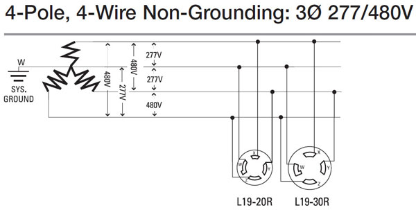 Fabulous How To Wire 3 Phase Wiring Digital Resources Inamapmognl